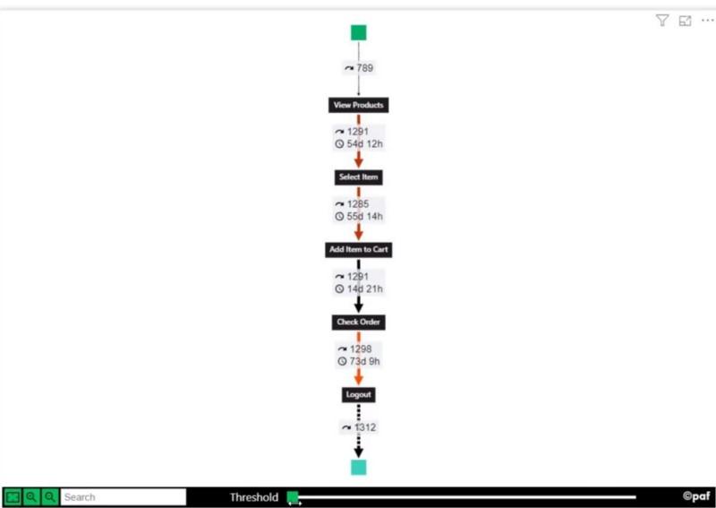what u2019s new in the june 2019 power bi desktop feature summary